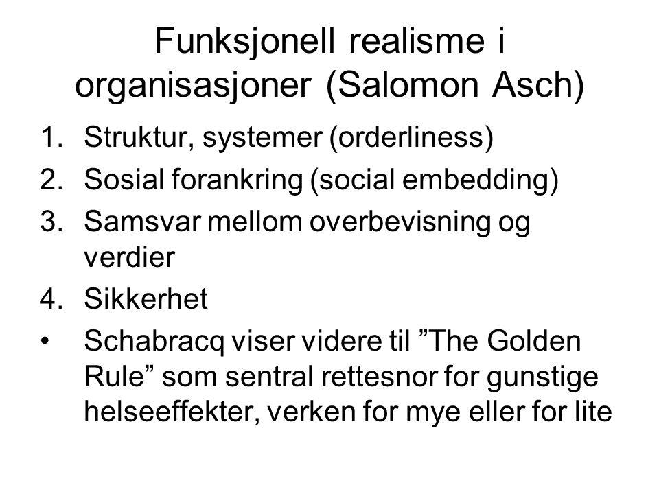 Funksjonell realisme i organisasjoner (Salomon Asch)