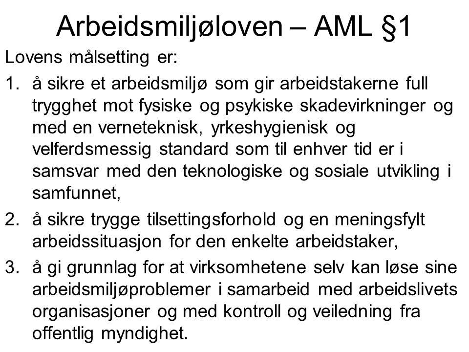 Arbeidsmiljøloven – AML §1