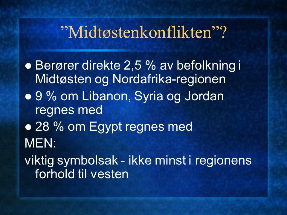 Midtøstenkonflikten