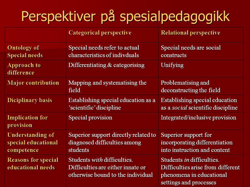 Perspektiver på spesialpedagogikk