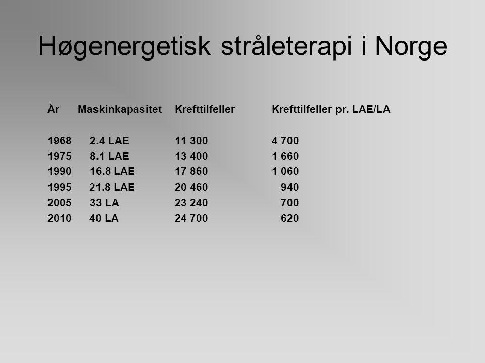 Høgenergetisk stråleterapi i Norge