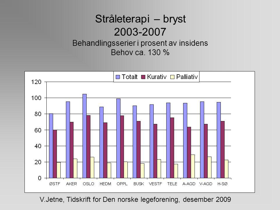 V.Jetne, Tidskrift for Den norske legeforening, desember 2009