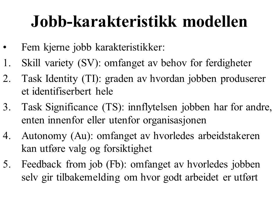 Jobb-karakteristikk modellen