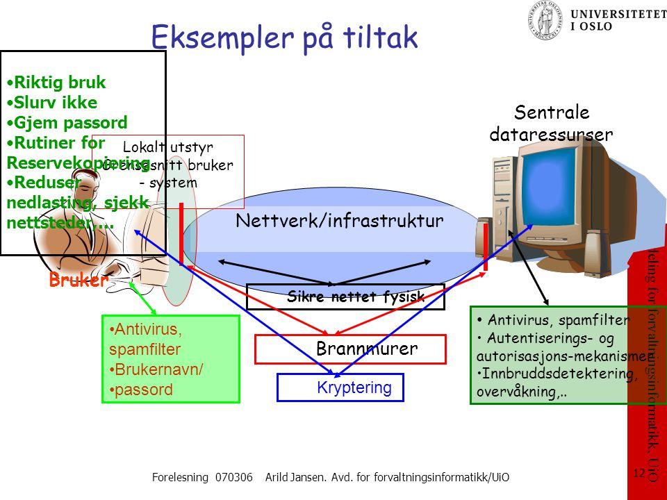Eksempler på tiltak Sentrale dataressurser Nettverk/infrastruktur