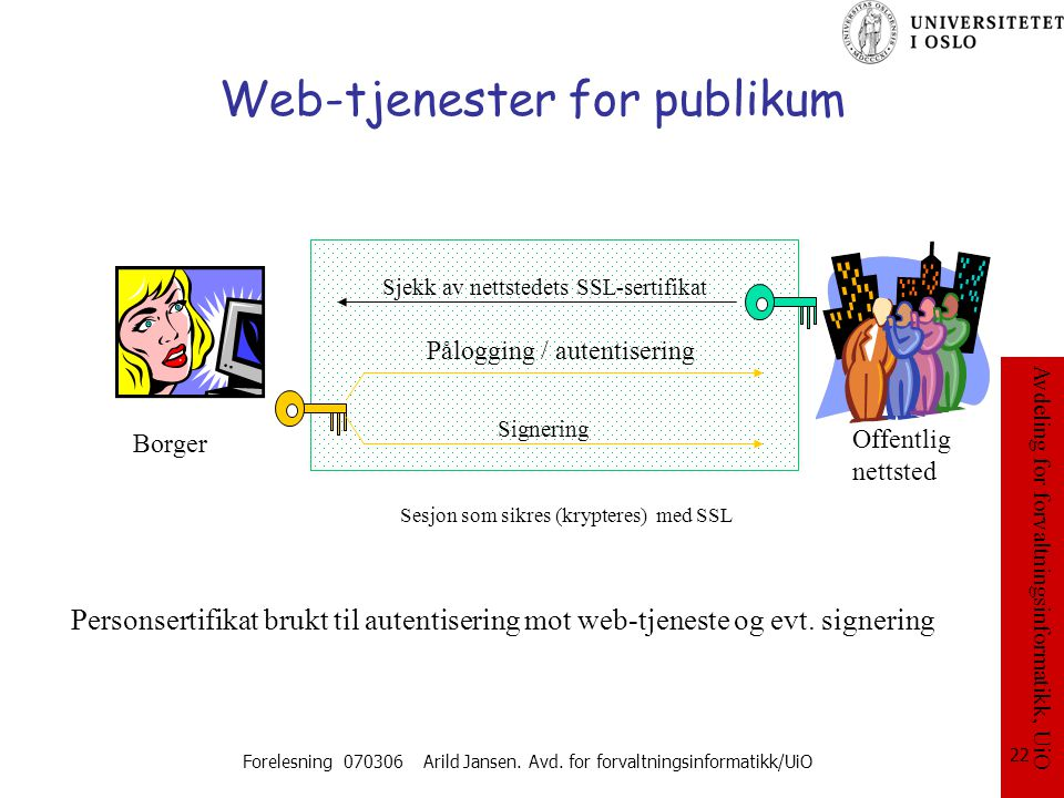 Web-tjenester for publikum