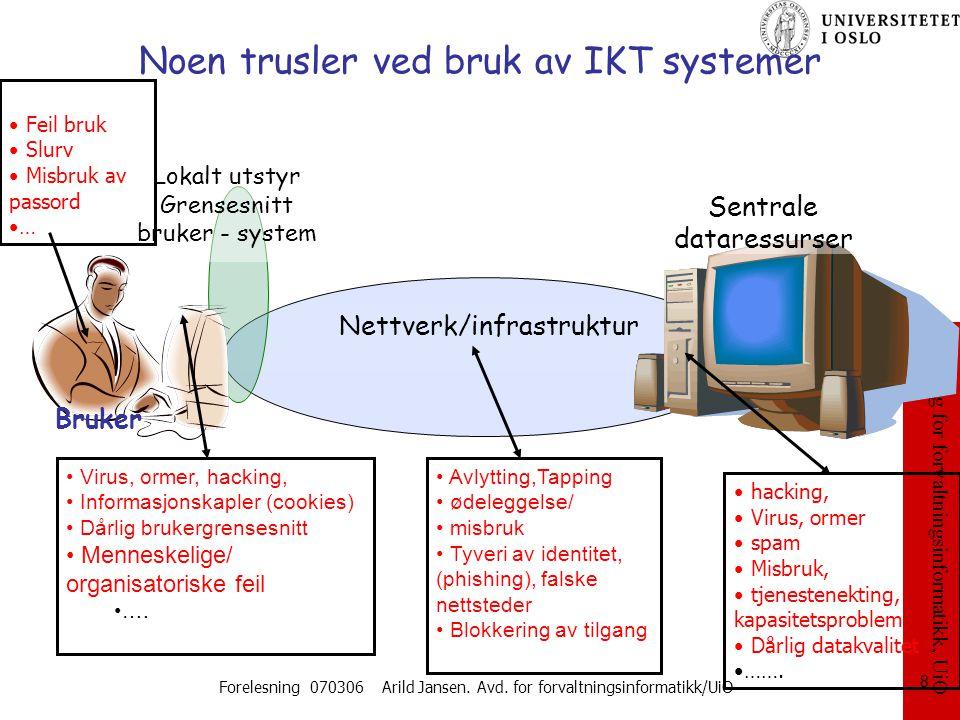 Noen trusler ved bruk av IKT systemer