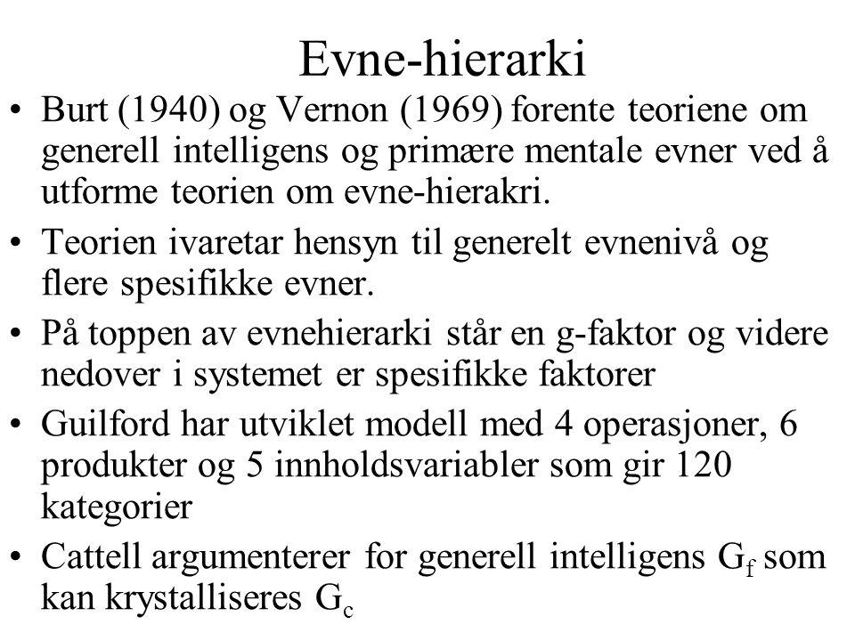 Evne-hierarki Burt (1940) og Vernon (1969) forente teoriene om generell intelligens og primære mentale evner ved å utforme teorien om evne-hierakri.