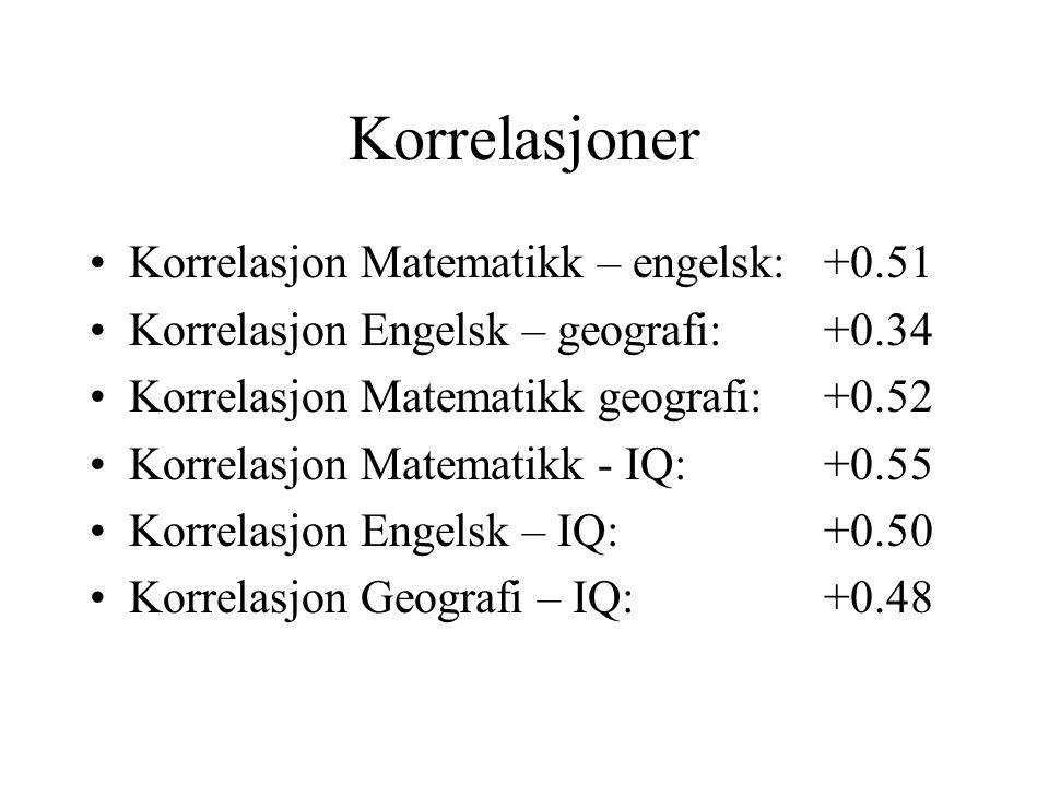Korrelasjoner Korrelasjon Matematikk – engelsk: +0.51