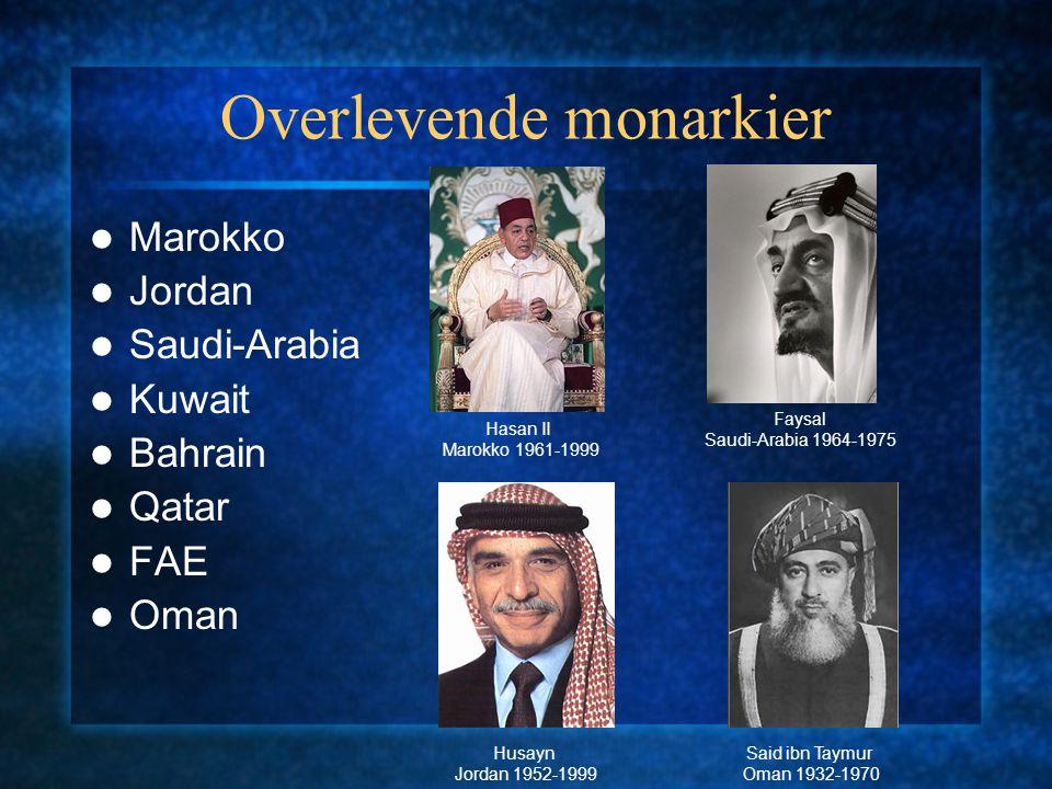 Overlevende monarkier