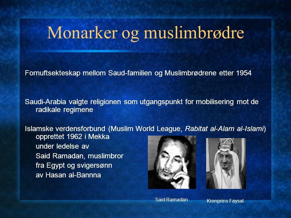 Monarker og muslimbrødre
