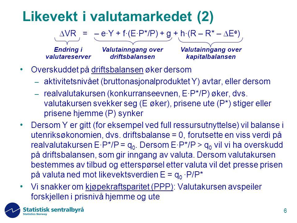 Likevekt i valutamarkedet (2)