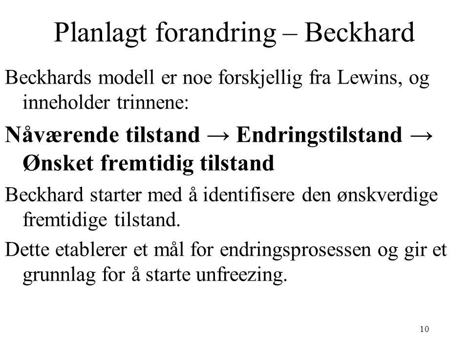 Planlagt forandring – Beckhard