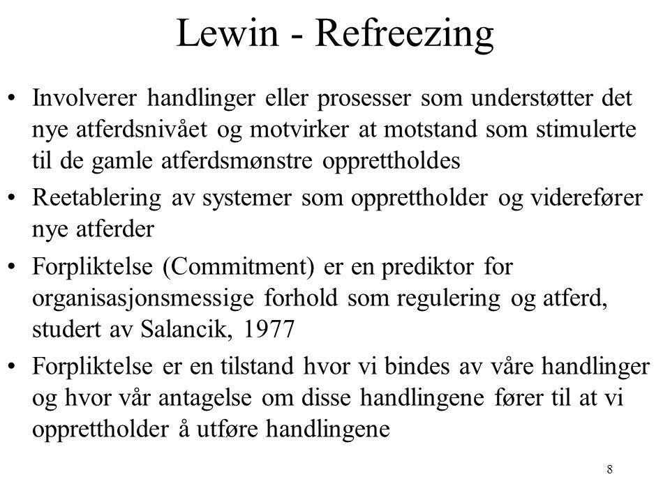 Lewin - Refreezing