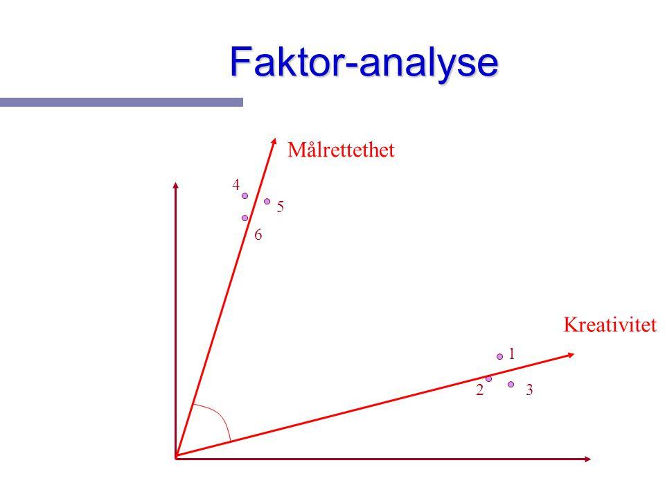 Faktor-analyse Kreativitet Målrettethet 4 5 6 1 2 3