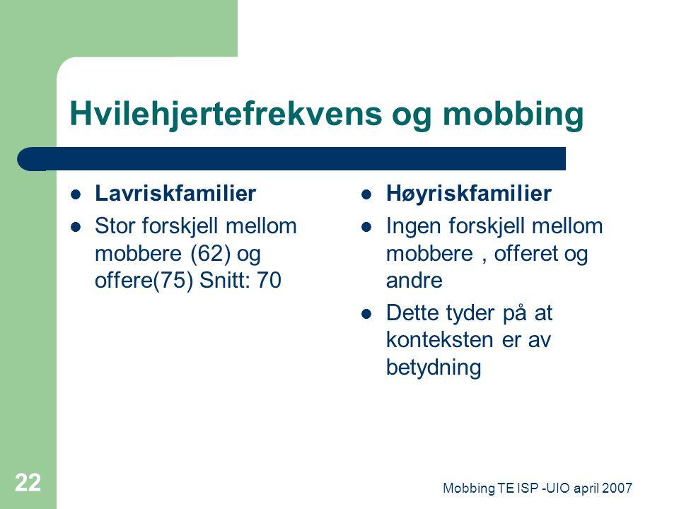 Hvilehjertefrekvens og mobbing
