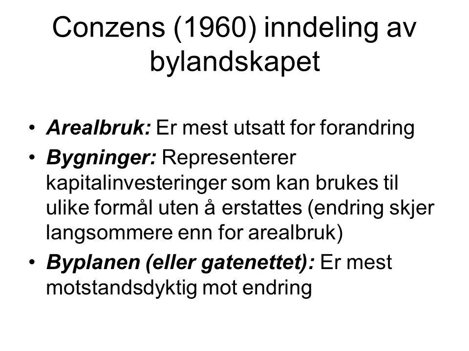 Conzens (1960) inndeling av bylandskapet