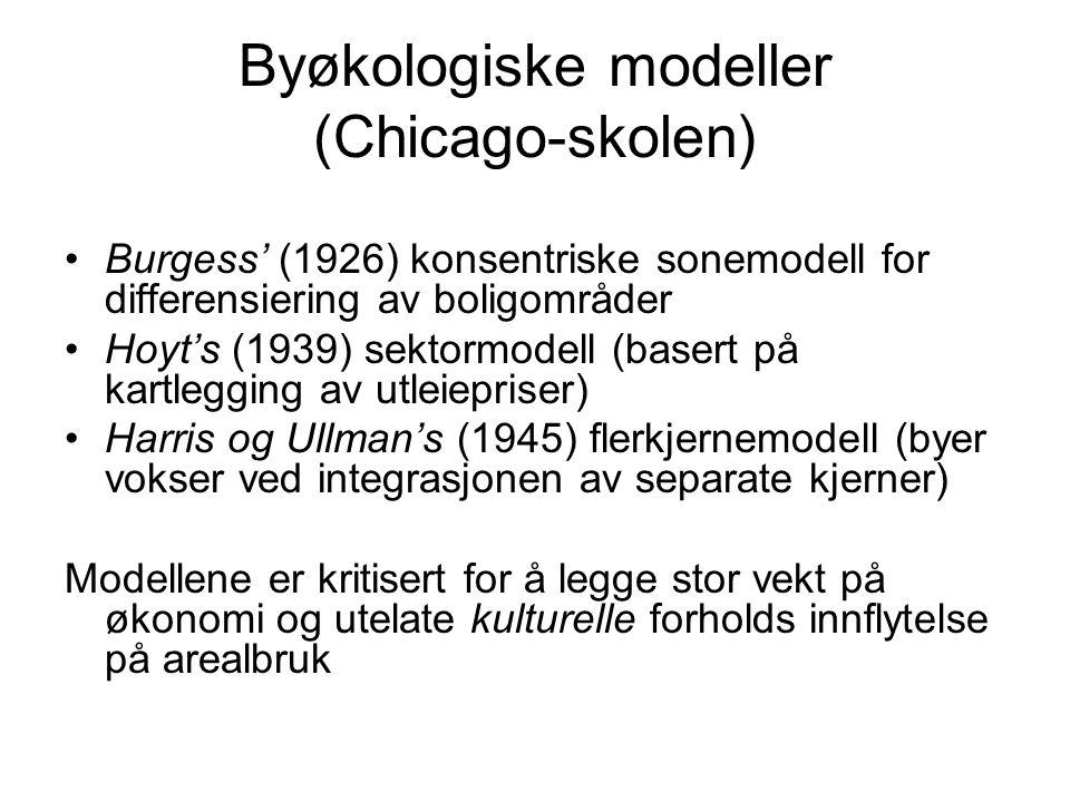 Byøkologiske modeller (Chicago-skolen)