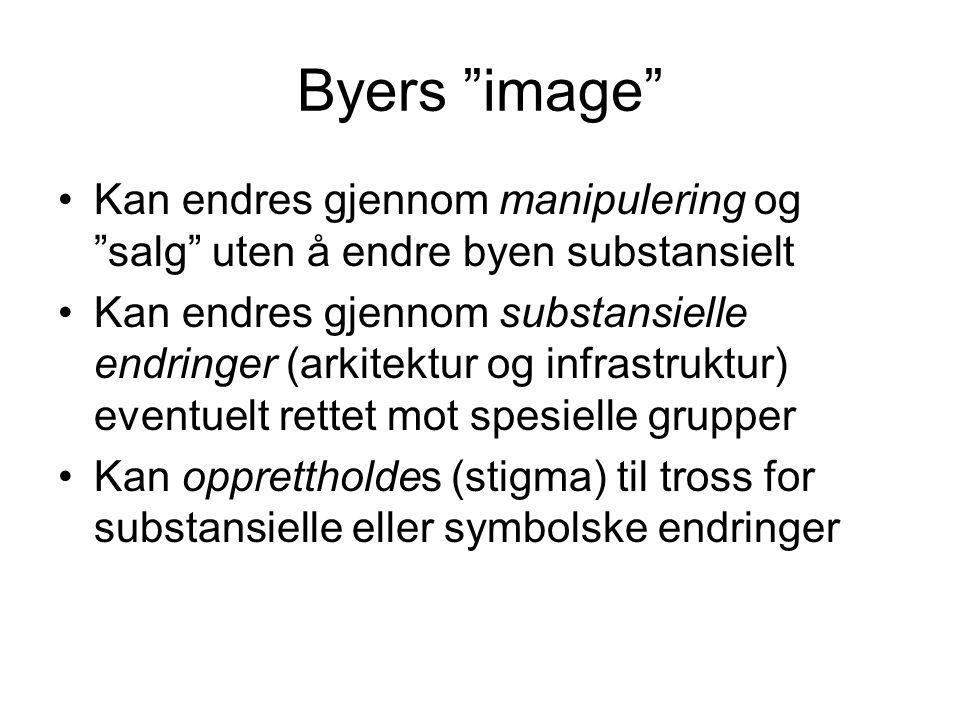 Byers image Kan endres gjennom manipulering og salg uten å endre byen substansielt.