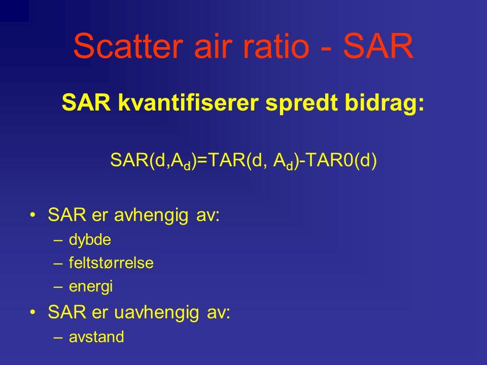 SAR kvantifiserer spredt bidrag: