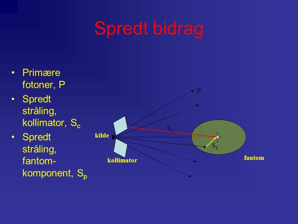 Spredt bidrag Primære fotoner, P Spredt stråling, kollimator, Sc