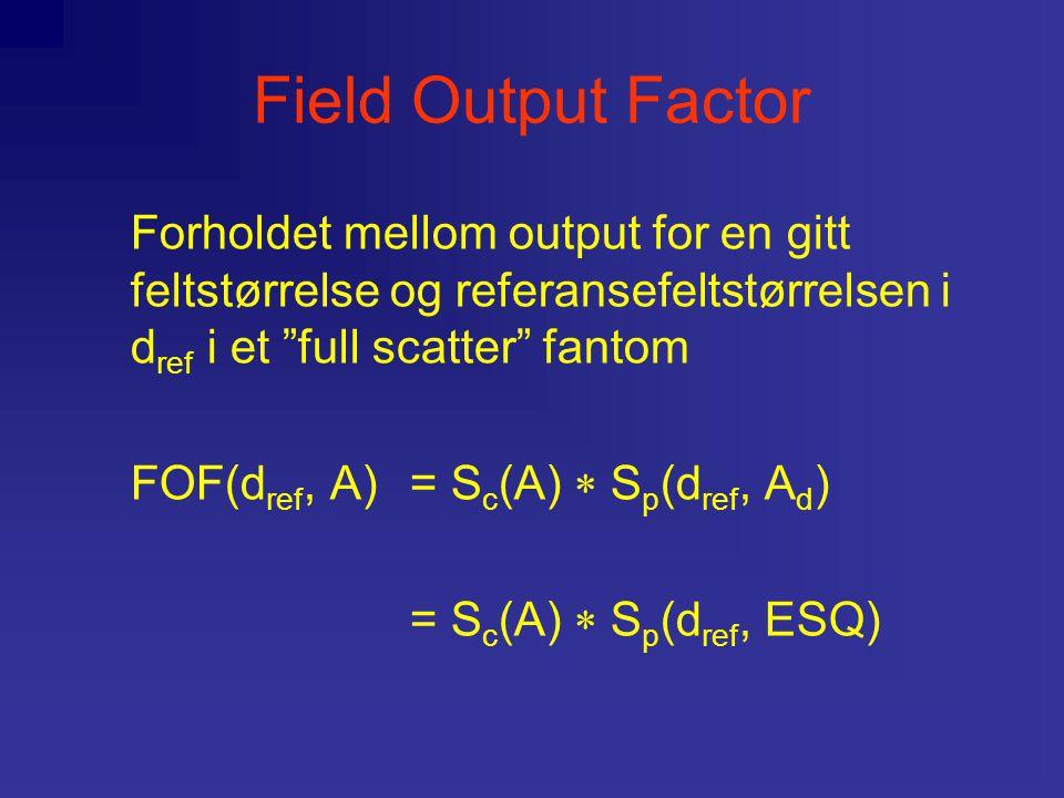 Field Output Factor Forholdet mellom output for en gitt feltstørrelse og referansefeltstørrelsen i dref i et full scatter fantom.