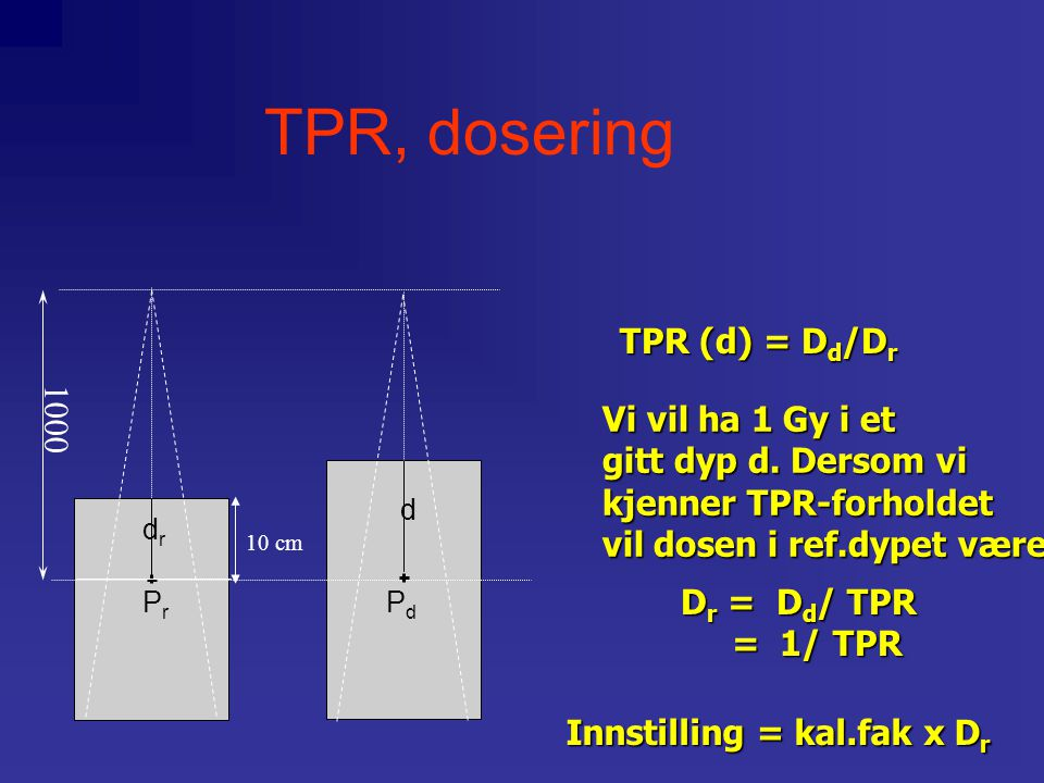 TPR, dosering TPR (d) = Dd/Dr 1000 Vi vil ha 1 Gy i et