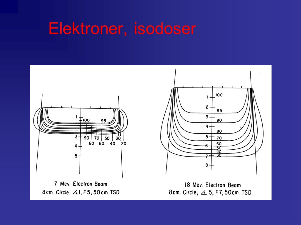 Elektroner, isodoser