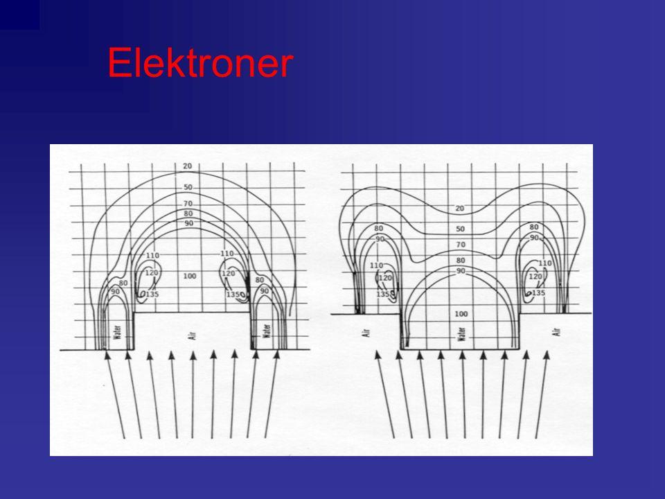 Elektroner