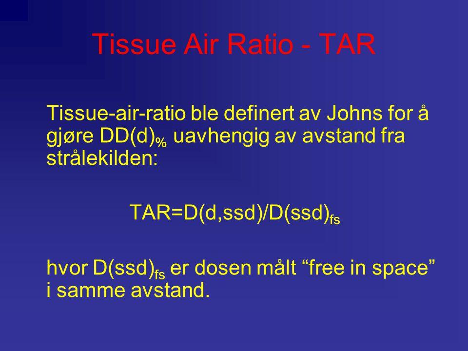 TAR=D(d,ssd)/D(ssd)fs