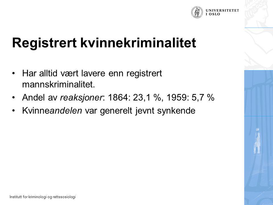Registrert kvinnekriminalitet