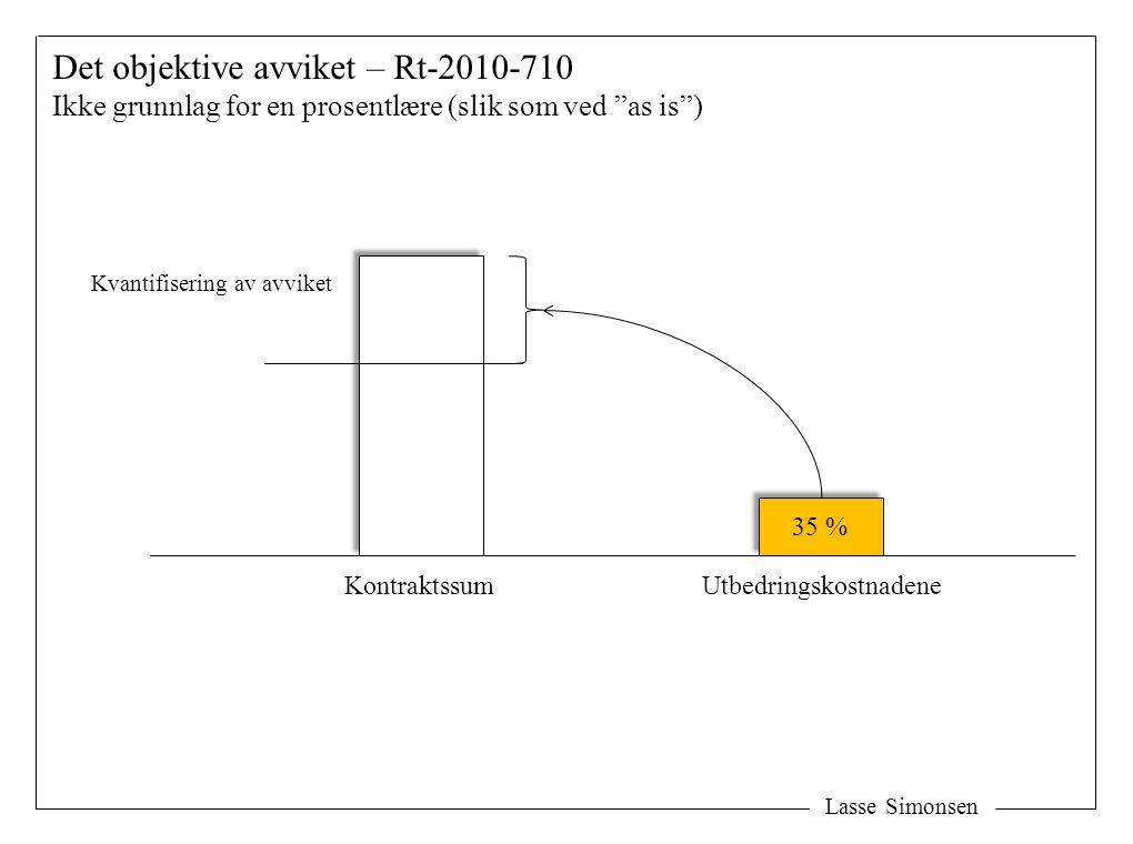 Det objektive avviket – Rt-2010-710