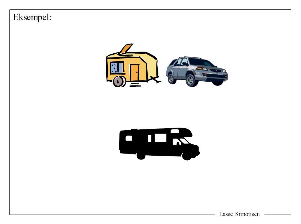 Eksempel: Lasse Simonsen
