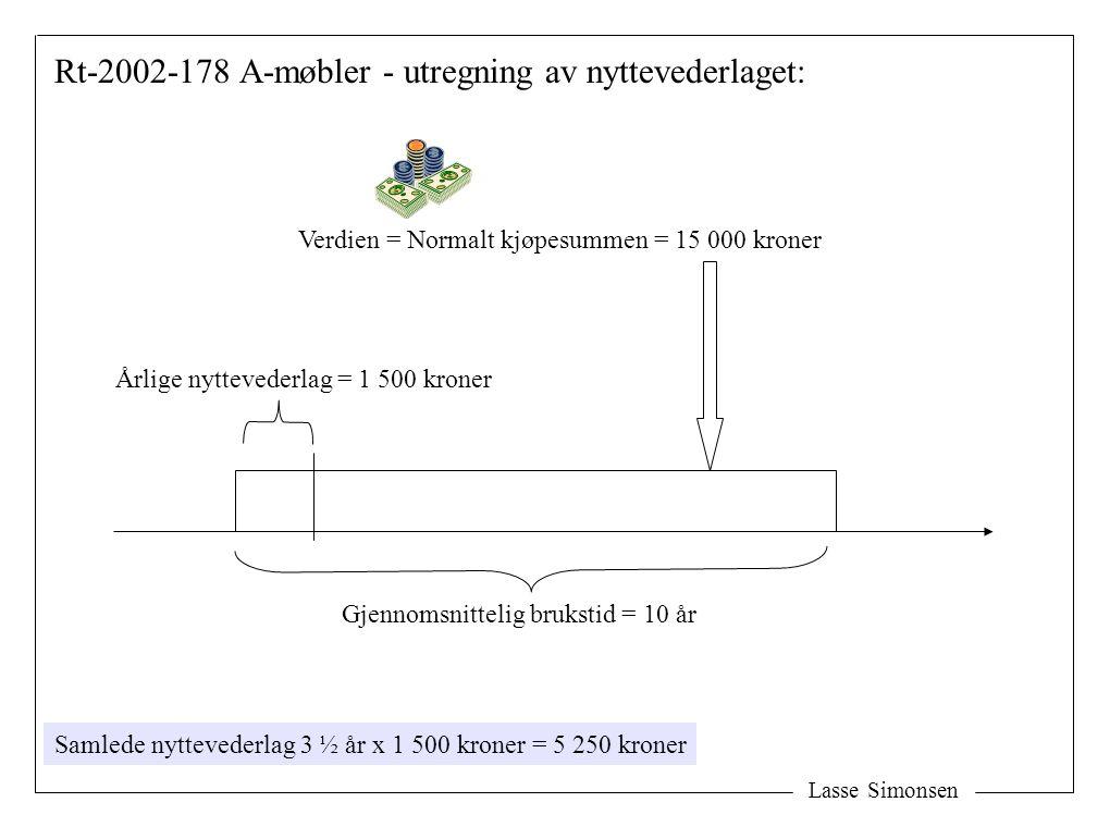 Rt-2002-178 A-møbler - utregning av nyttevederlaget: