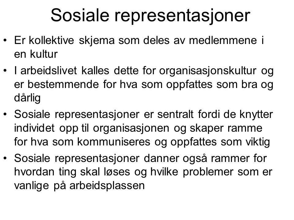 Sosiale representasjoner