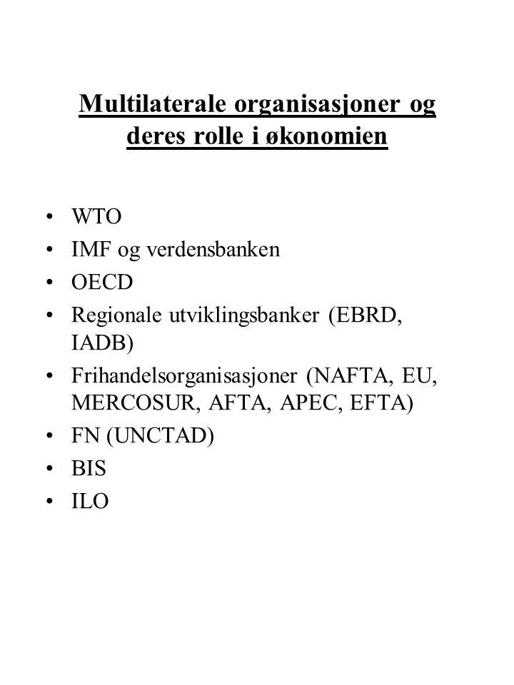 Multilaterale organisasjoner og deres rolle i økonomien