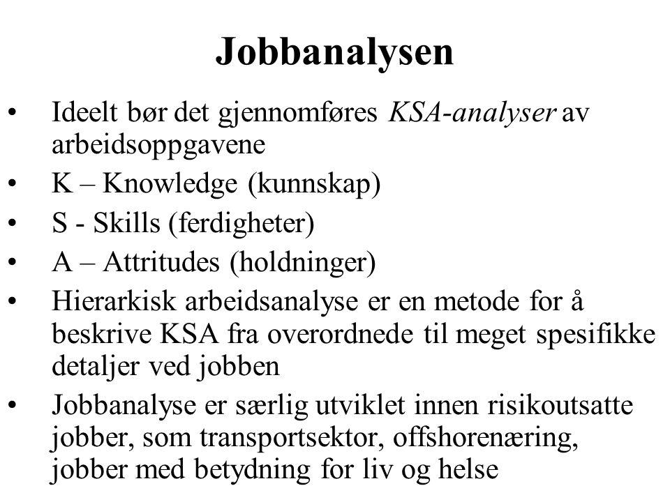 Jobbanalysen Ideelt bør det gjennomføres KSA-analyser av arbeidsoppgavene. K – Knowledge (kunnskap)