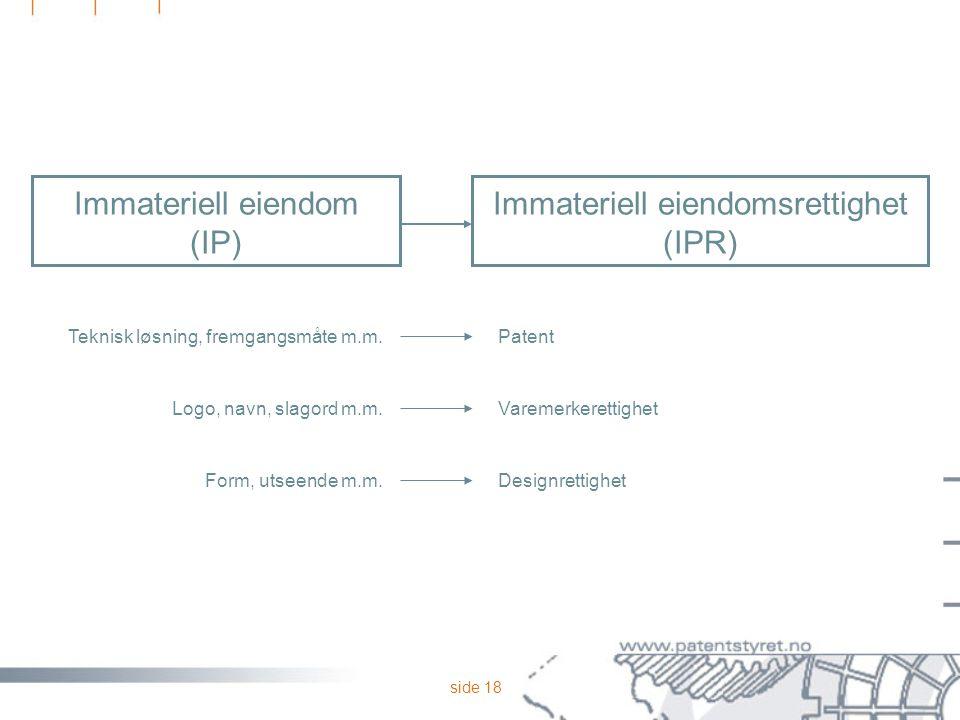 Immateriell eiendom (IP) Immateriell eiendomsrettighet (IPR)