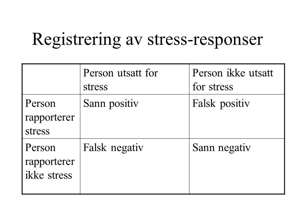 Registrering av stress-responser