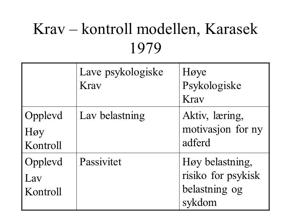 Krav – kontroll modellen, Karasek 1979