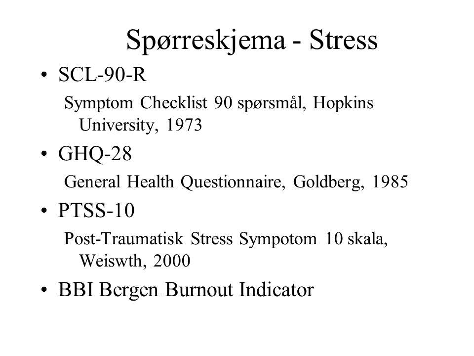 Spørreskjema - Stress SCL-90-R GHQ-28 PTSS-10
