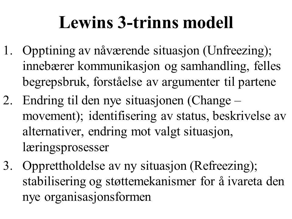 Lewins 3-trinns modell