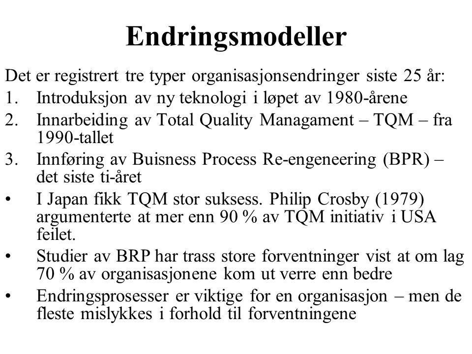Endringsmodeller Det er registrert tre typer organisasjonsendringer siste 25 år: Introduksjon av ny teknologi i løpet av 1980-årene.