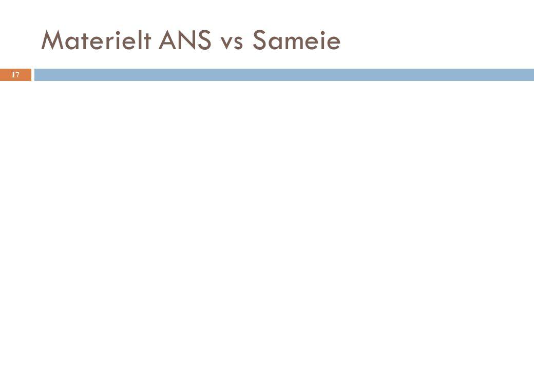 Materielt ANS vs Sameie