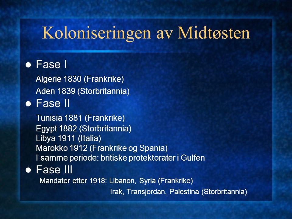 Koloniseringen av Midtøsten
