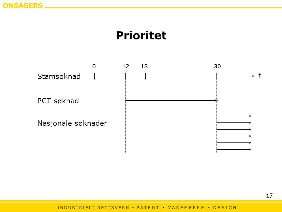 Prioritet t 12 18 30 Stamsøknad PCT-søknad Nasjonale søknader