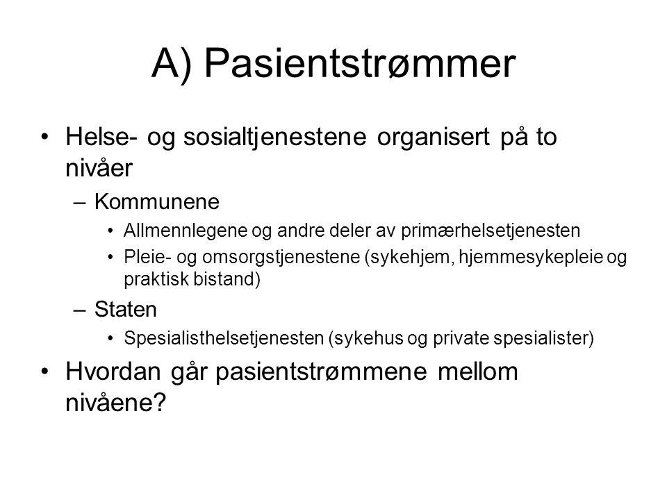 A) Pasientstrømmer Helse- og sosialtjenestene organisert på to nivåer