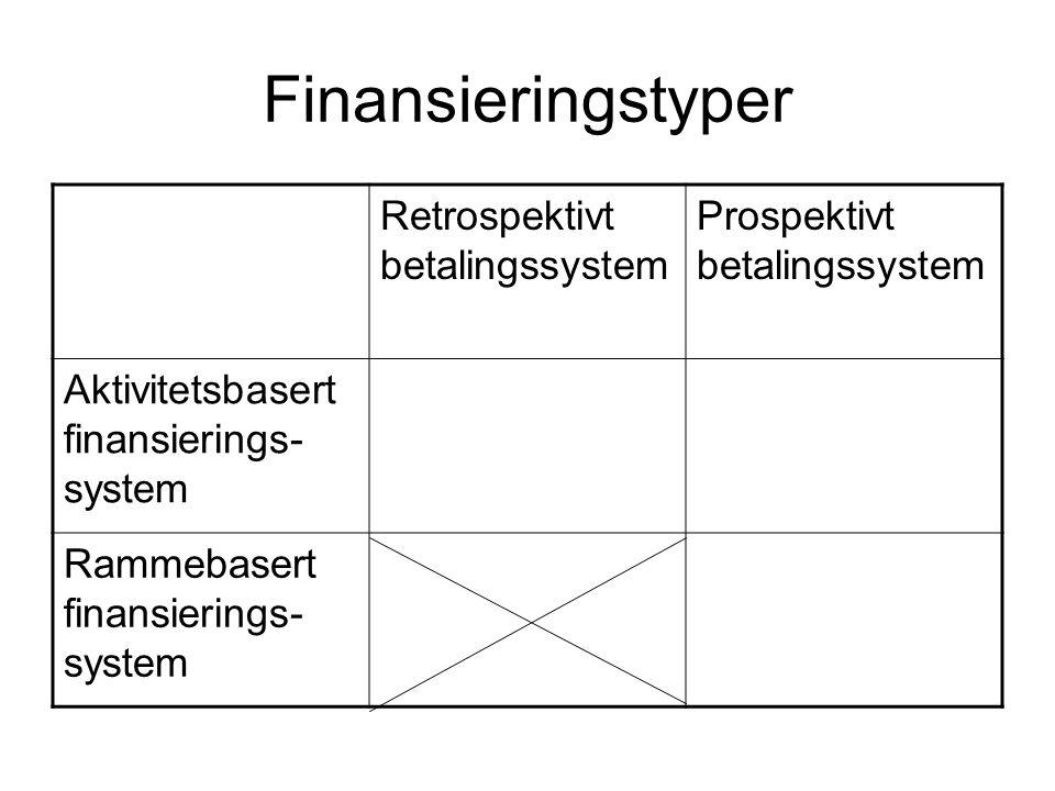 Finansieringstyper Retrospektivt betalingssystem