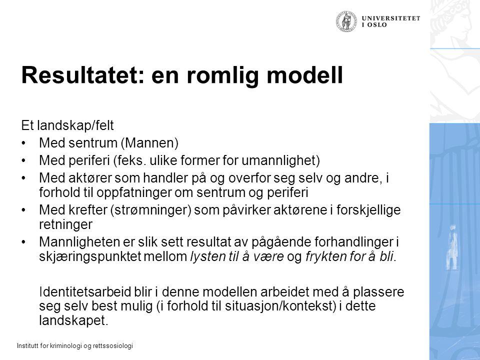 Resultatet: en romlig modell