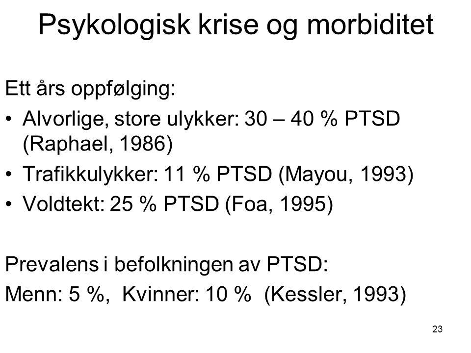 Psykologisk krise og morbiditet