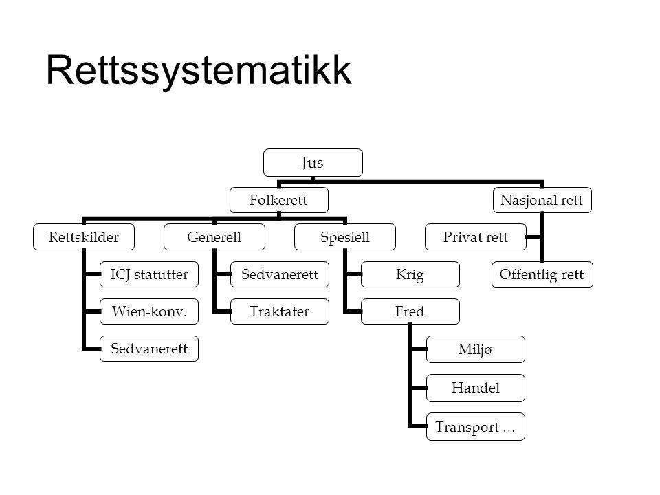 Rettssystematikk